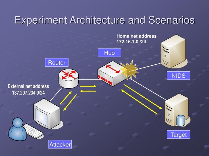 Experiment Architecture and Scenarios