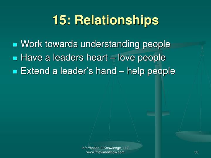 15: Relationships