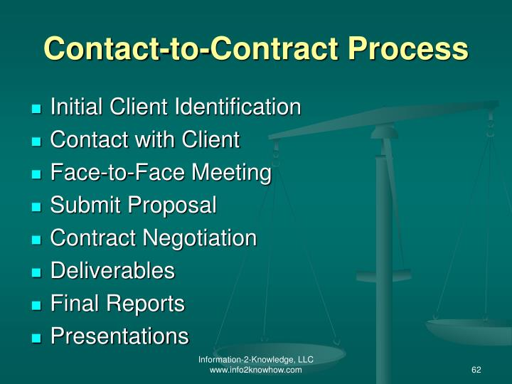 Contact-to-Contract Process