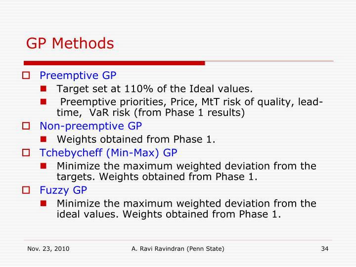 GP Methods