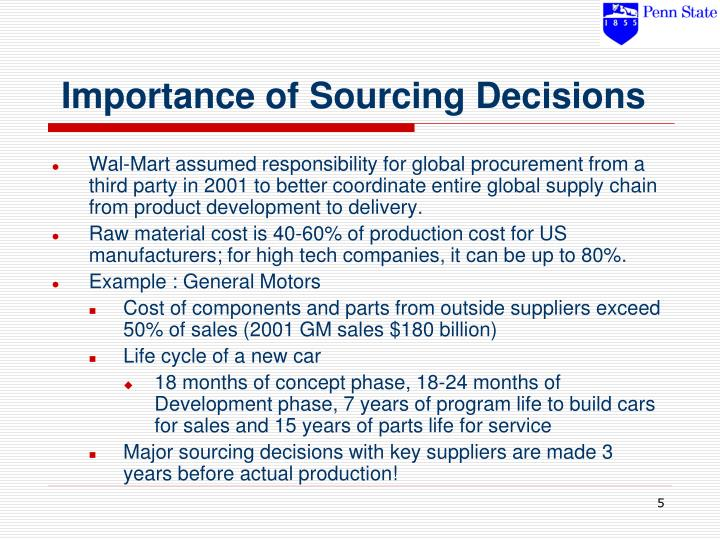 Importance of Sourcing Decisions