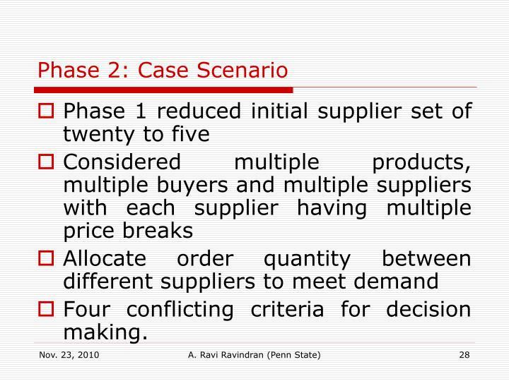 Phase 2: Case Scenario