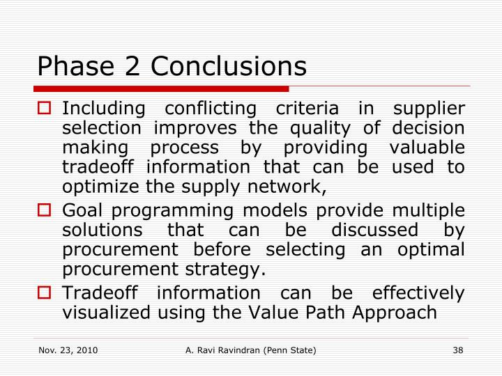 Phase 2 Conclusions