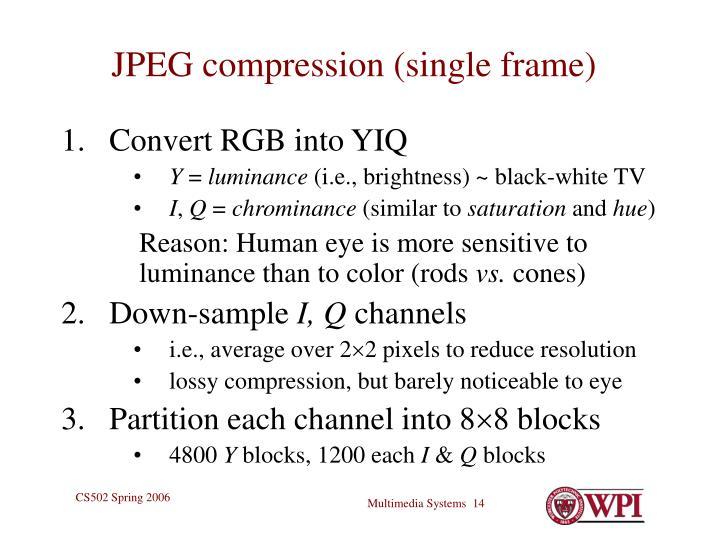 JPEG compression (single frame)