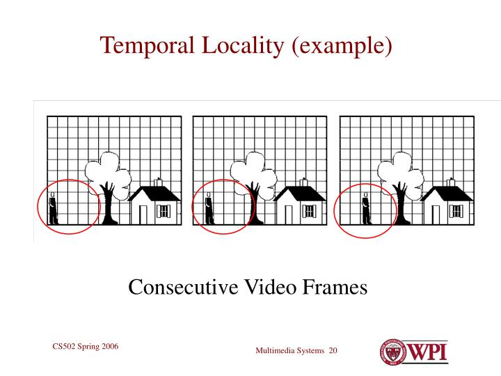 Temporal Locality (example)