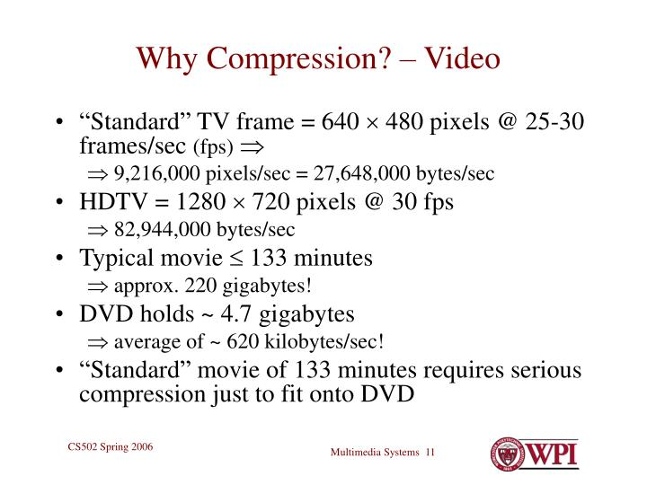 Why Compression? – Video