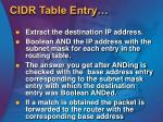 cidr table entry