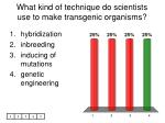 what kind of technique do scientists use to make transgenic organisms