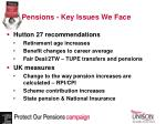 pensions key issues we face