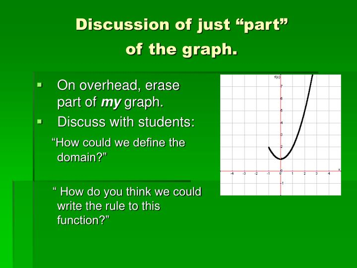 """Discussion of just """"part"""""""