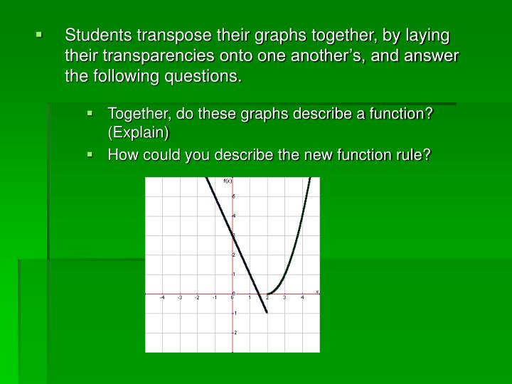 Students transpose their graphs together, by laying their transparencies onto one another's, and answer the following questions.