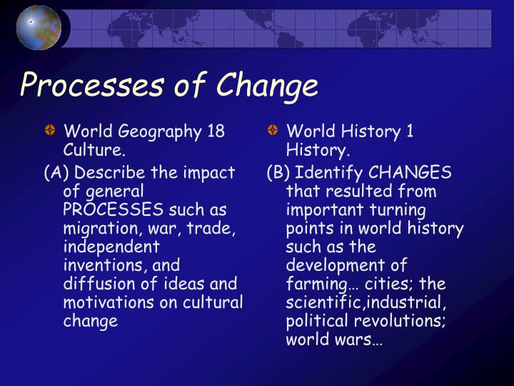 Processes of change2