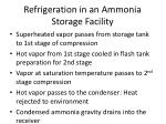refrigeration in an ammonia storage facility