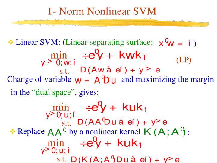 Linear SVM: (