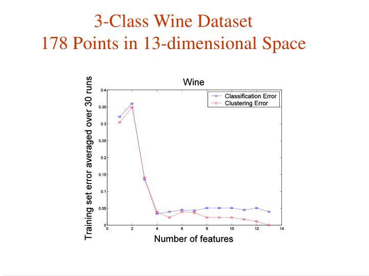 3-Class Wine Dataset
