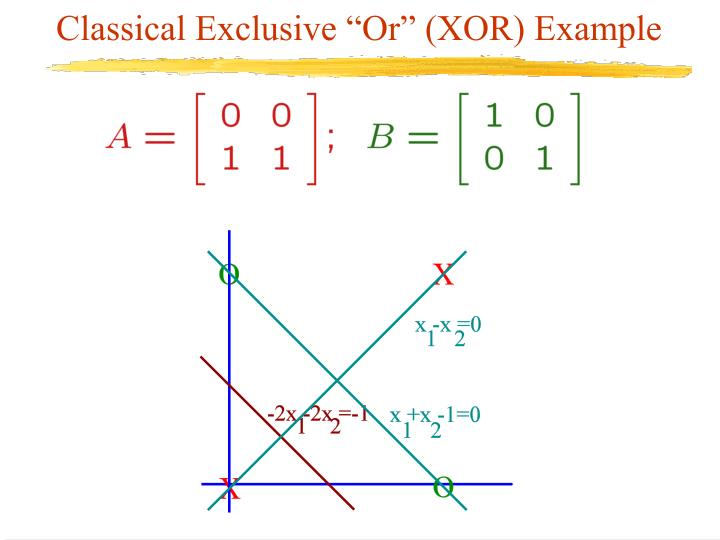 """Classical Exclusive """"Or"""" (XOR) Example"""