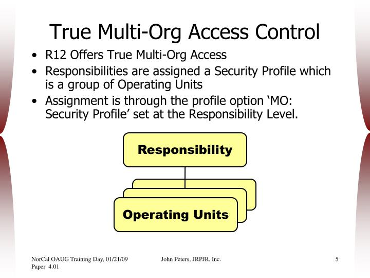 True Multi-Org Access Control