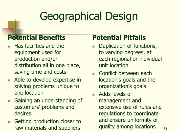 Geographical Design