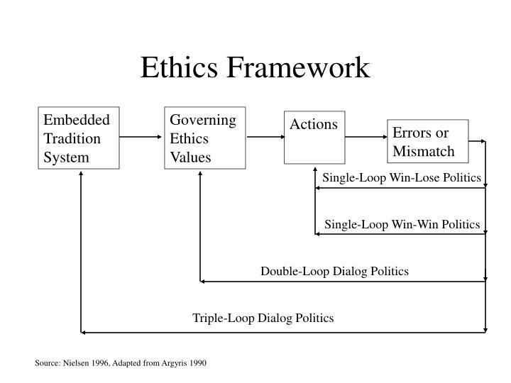 Ethics framework