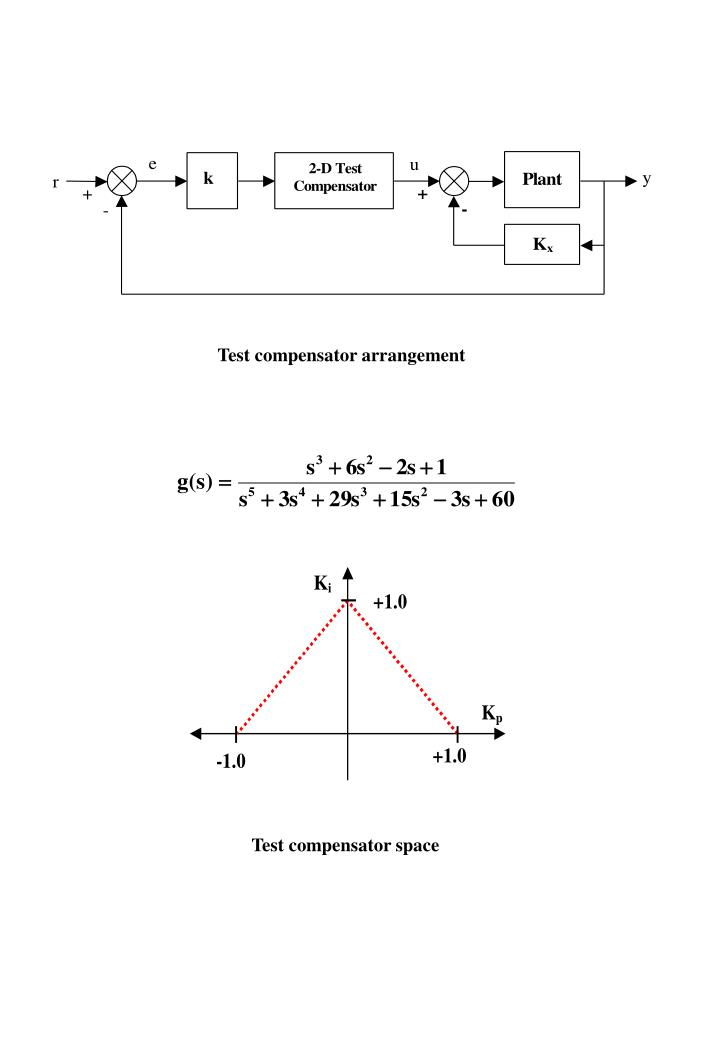 Test compensator arrangement