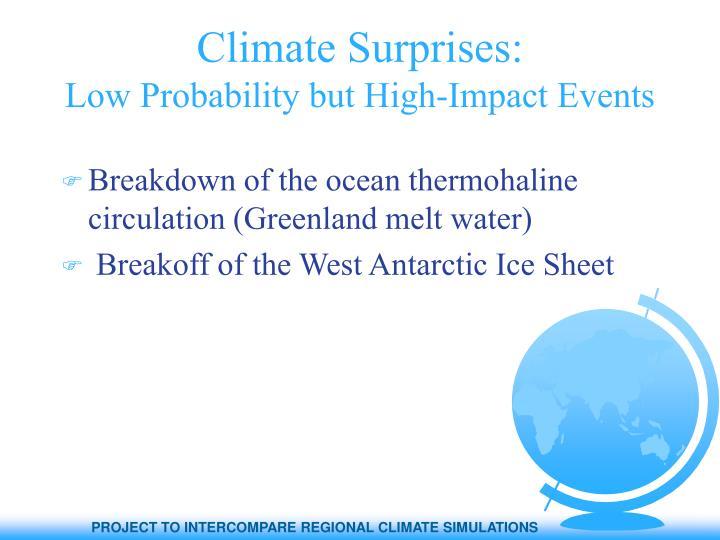 Climate Surprises:
