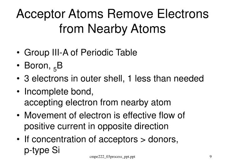 Acceptor Atoms Remove Electrons from Nearby Atoms