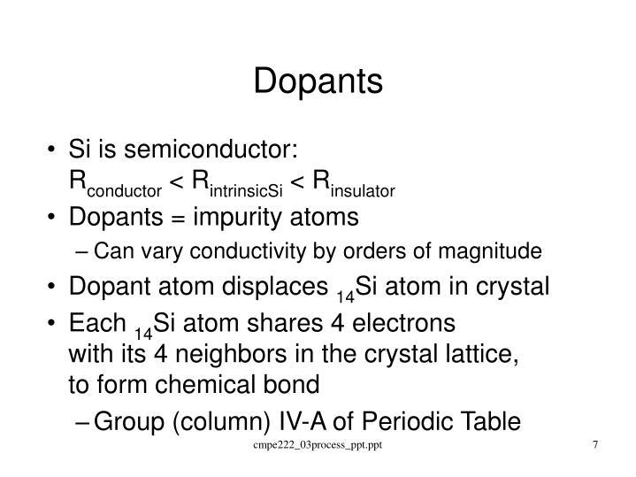 Dopants