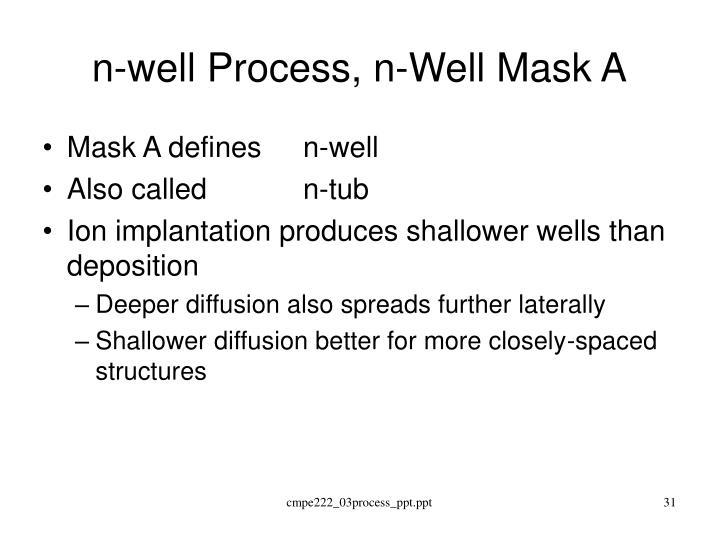 n-well Process, n-Well Mask A
