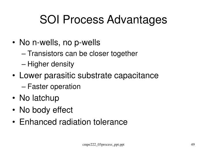 SOI Process Advantages