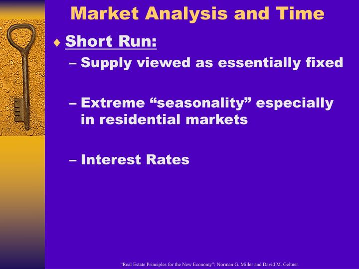 Market Analysis and Time