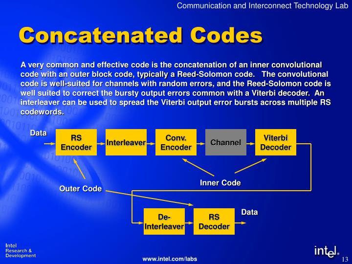 Concatenated Codes