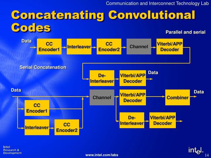 Concatenating Convolutional