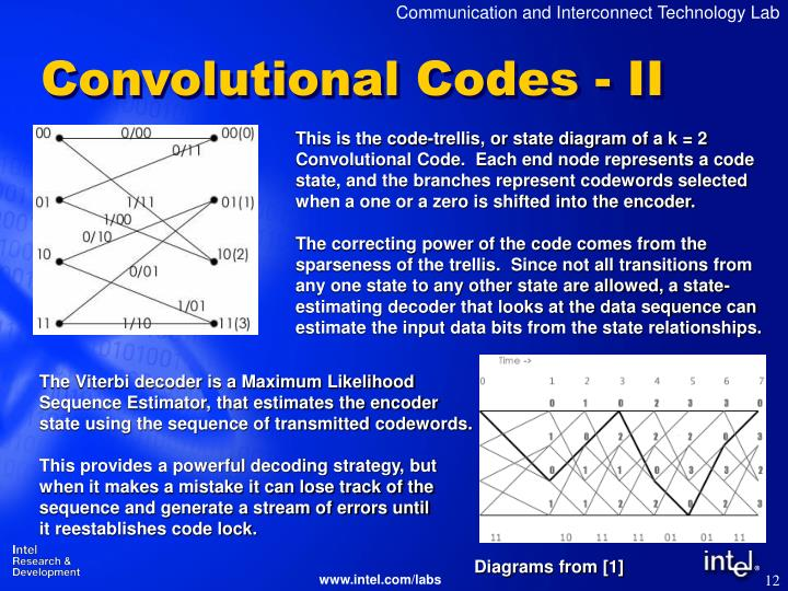 Convolutional Codes - II