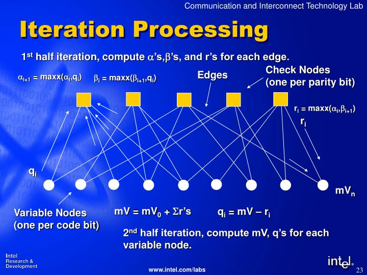 Iteration Processing
