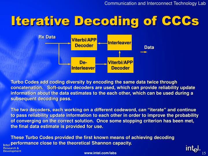 Iterative Decoding of CCCs