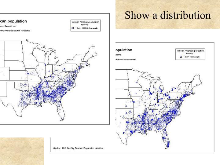 Show a distribution