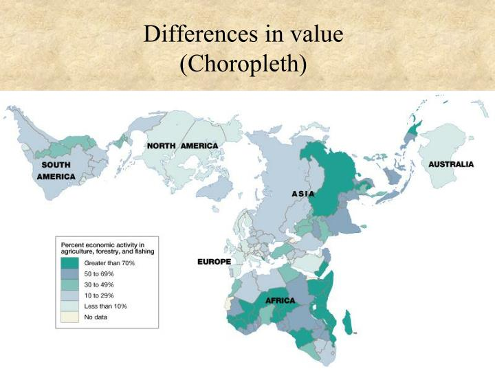 Differences in value