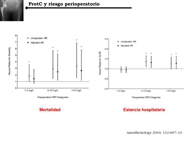 ProtC y riesgo perioperatorio