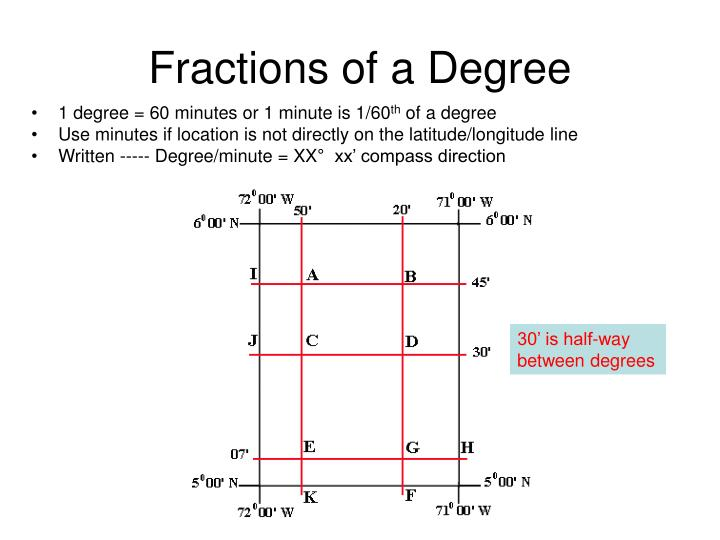 Fractions of a Degree