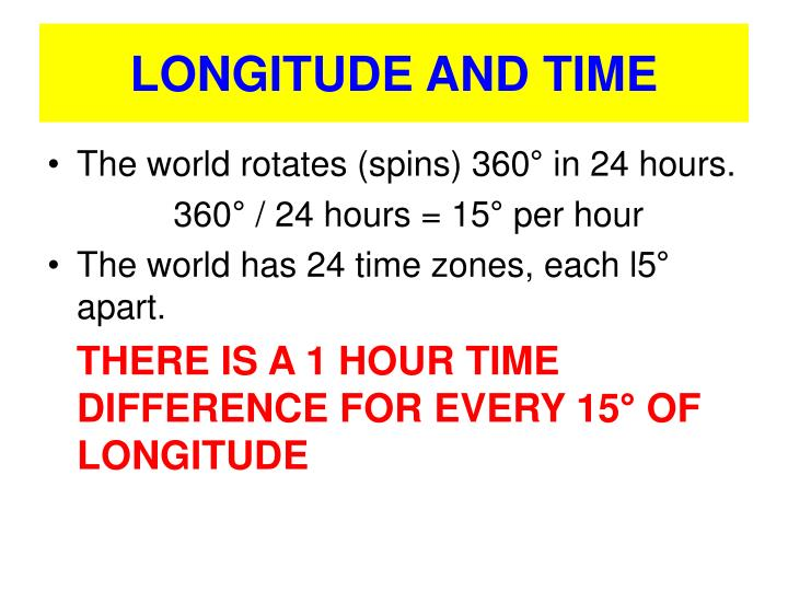 LONGITUDE AND TIME