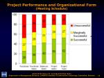 project performance and organizational form meeting schedule