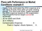 plans with performance on market conditions example ii