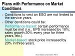 plans with performance on market conditions