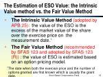 the estimation of eso value the intrinsic value method vs the fair value method