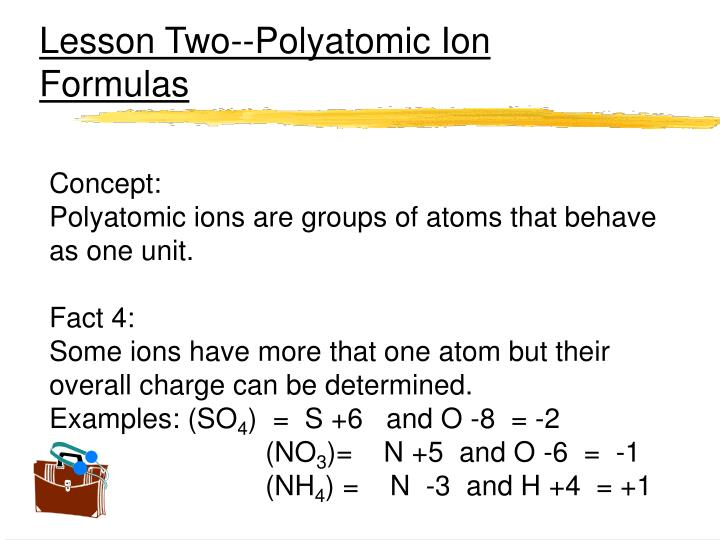 Lesson Two--Polyatomic Ion Formulas
