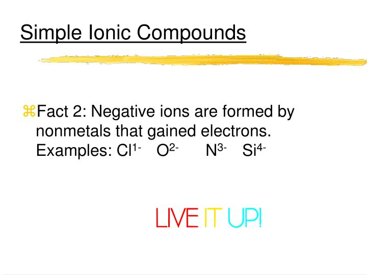 Simple ionic compounds1