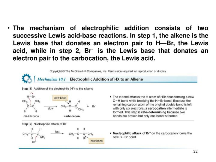 The mechanism of electrophilic addition consists of two successive Lewis acid-base reactions. In step 1, the alkene is the Lewis base that donates an electron pair to H—Br, the Lewis acid, while in step 2, Br