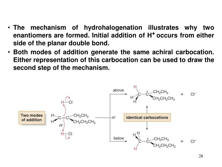 The mechanism of