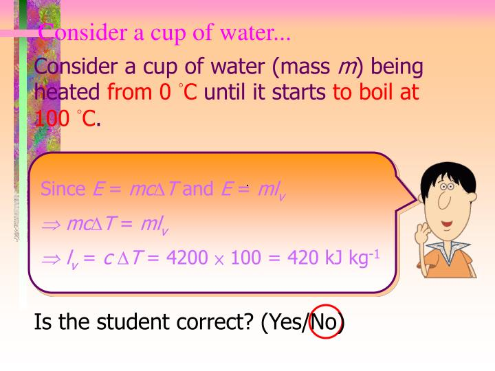 Consider a cup of water...
