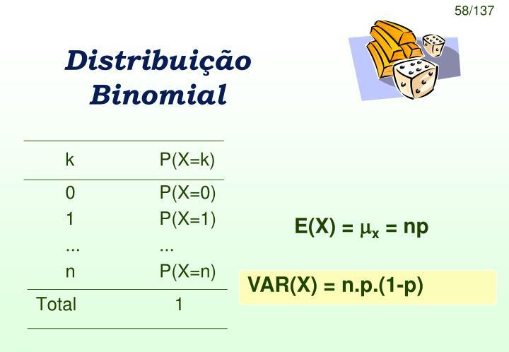 VAR(X) = n.p.(1-p)